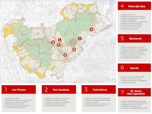 Infogràfic de les reivindicacions dels barris de muntanya. JUDIT PASTOR